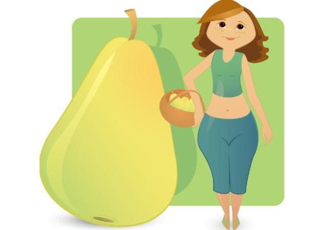 Τι σωματότυπο έχεις; Μήλο ή αχλάδι; Δες πως μπορείς να τον υπολογίσεις…